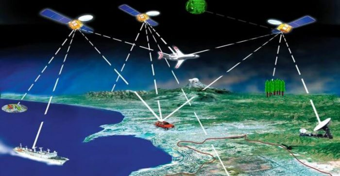 Tracking Mobile number Location through Satellites by using some free online Websites